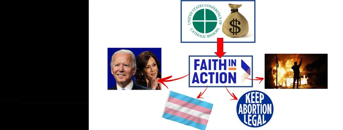 Biden-Endorsing Network Funded by Catholic Bishops Pushes Abortion, Transgenderism, and Anti-Semitism